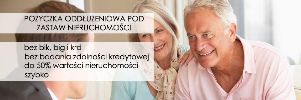 Pożyczki pod zastaw Szybko, na miejscu w Szczecinie